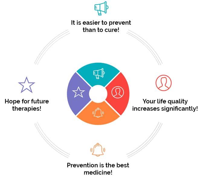 img23 en - Prevention